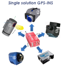 Diagram of G-LiHT instrument